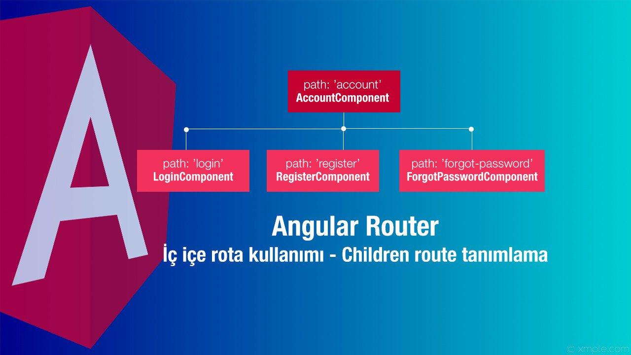 Angular Router - İç içe rota kullanımı - Children route tanımlama
